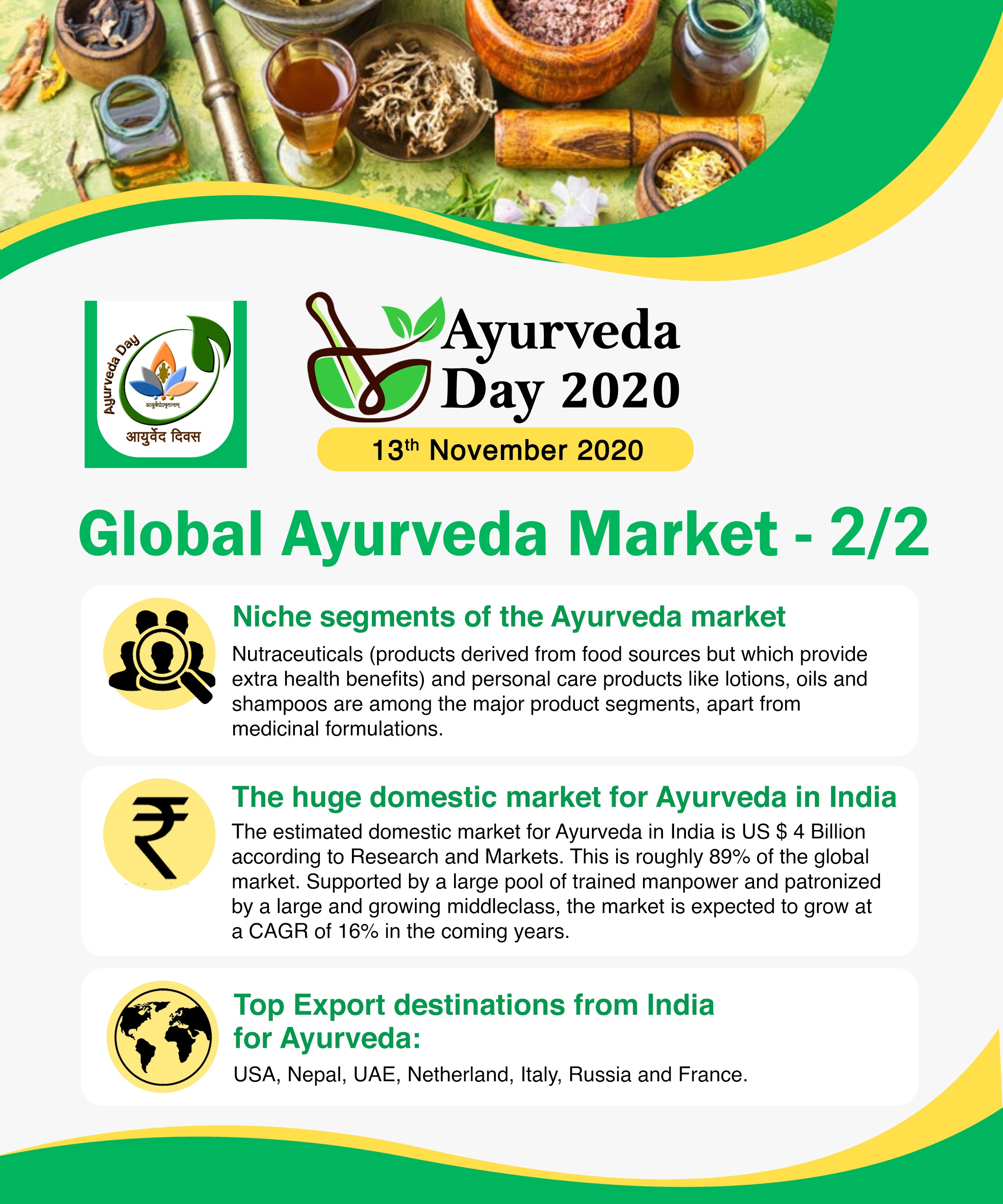5th Ayurveda Day by HCI Gaborone